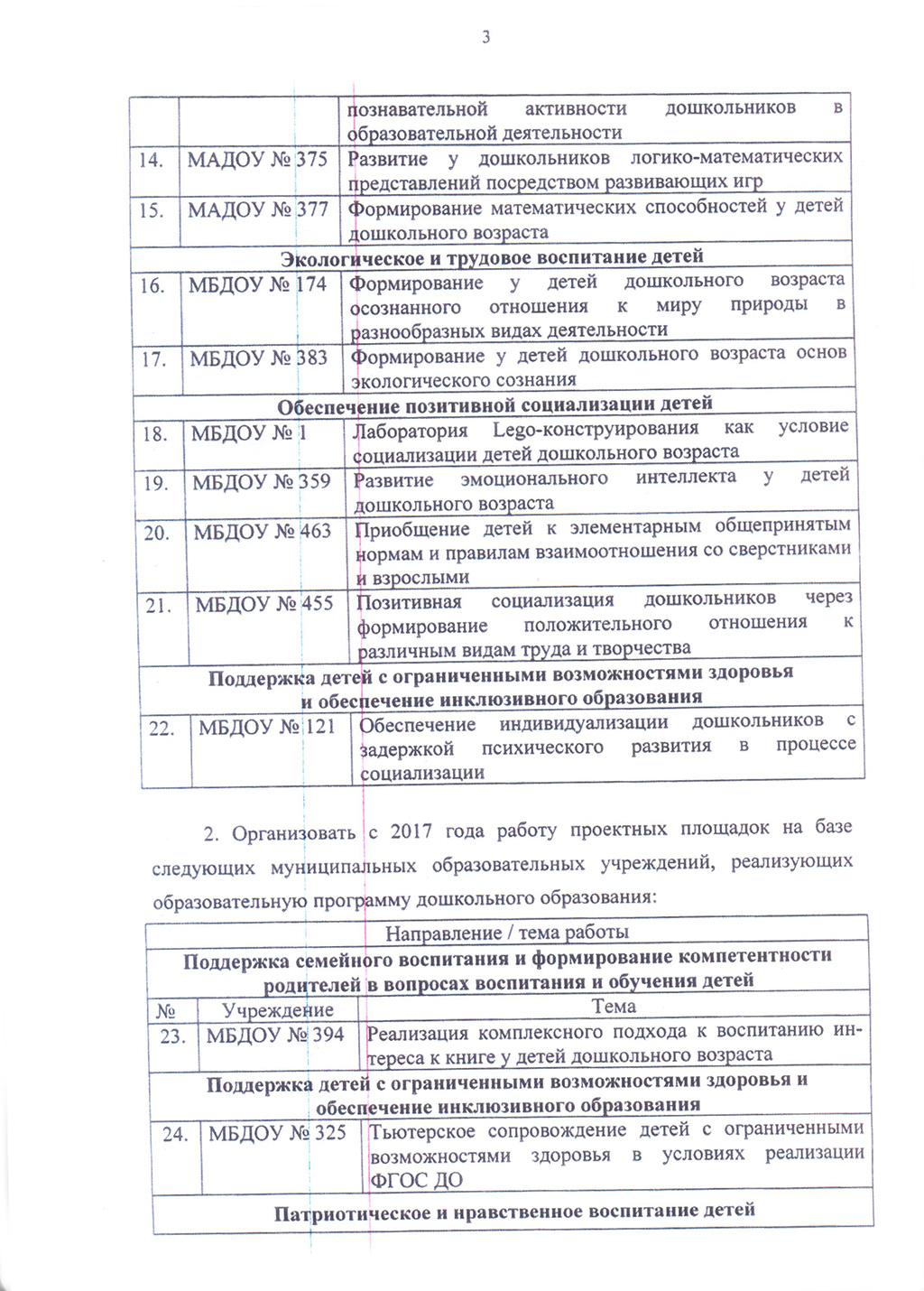 Приказ Об организации деятельности проектных площадок в 2016-2017г.г.
